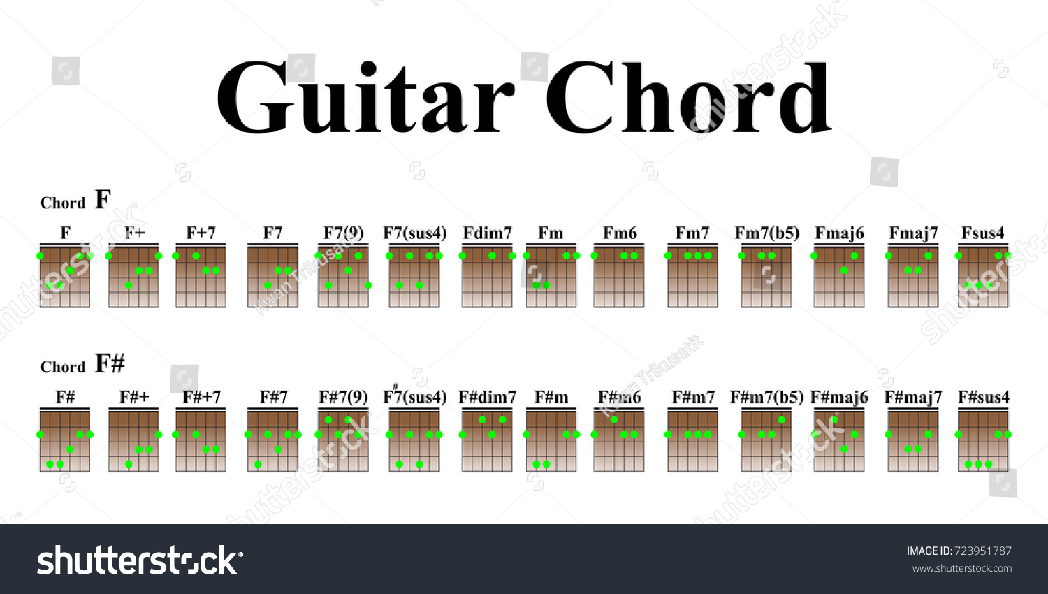 F 7 9 guitar chord choice image guitar chords examples guitar chords beginners stock vector 723951787 shutterstock guitar chords for beginners fatherlandz choice image hexwebz Gallery