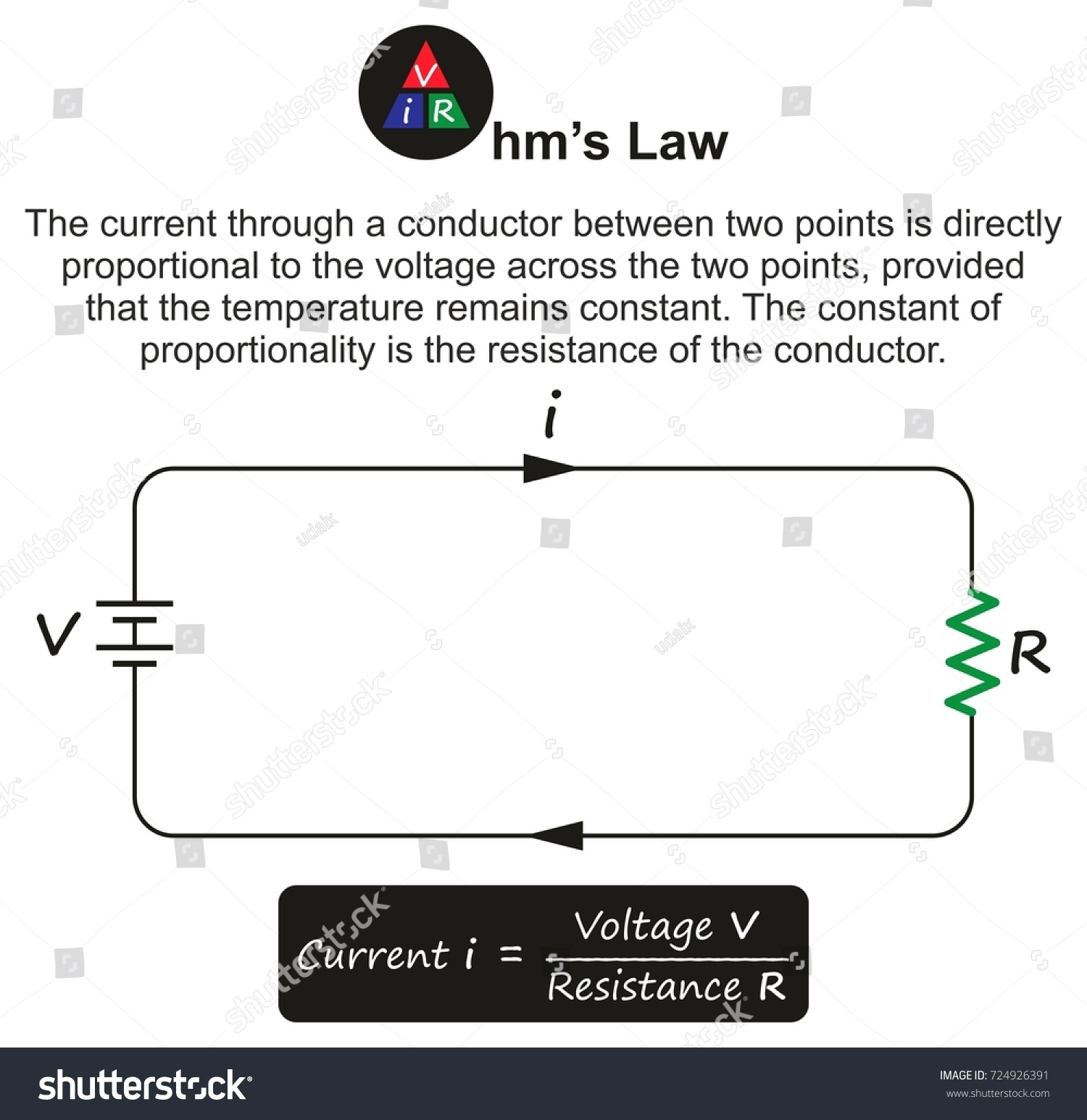 Law Infographic Diagram Showing Simple Electric Stock Vector Circuit A Ohms Including Current Voltage Resistance And Relation Between