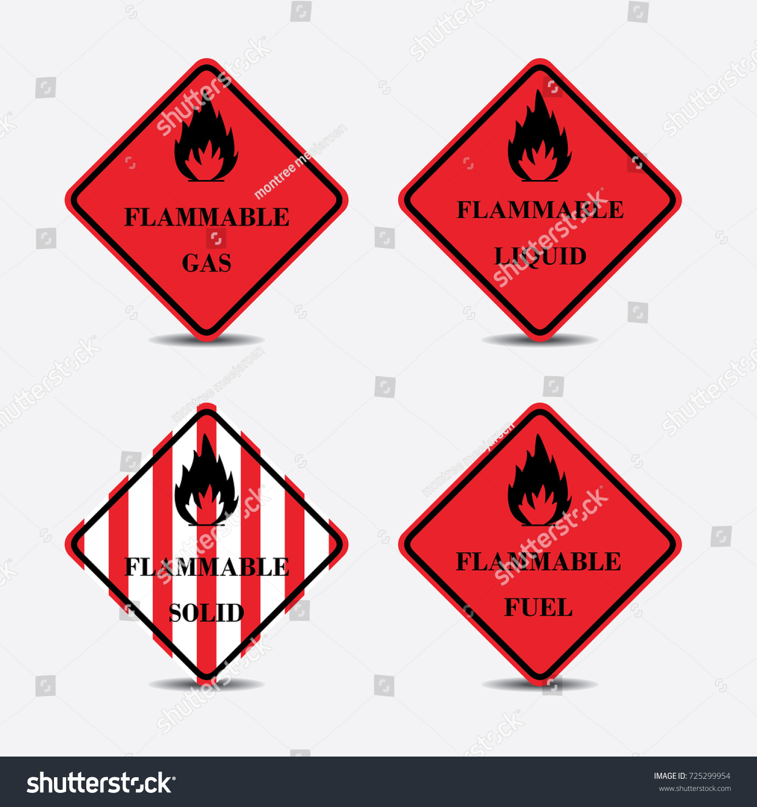 Sign Flammable Liquid Gas Solid Fuel Stock Vector Royalty Free