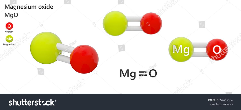 Magnesium Oxide Structure : Magnesium oxide formula mgo inorganic compound stock