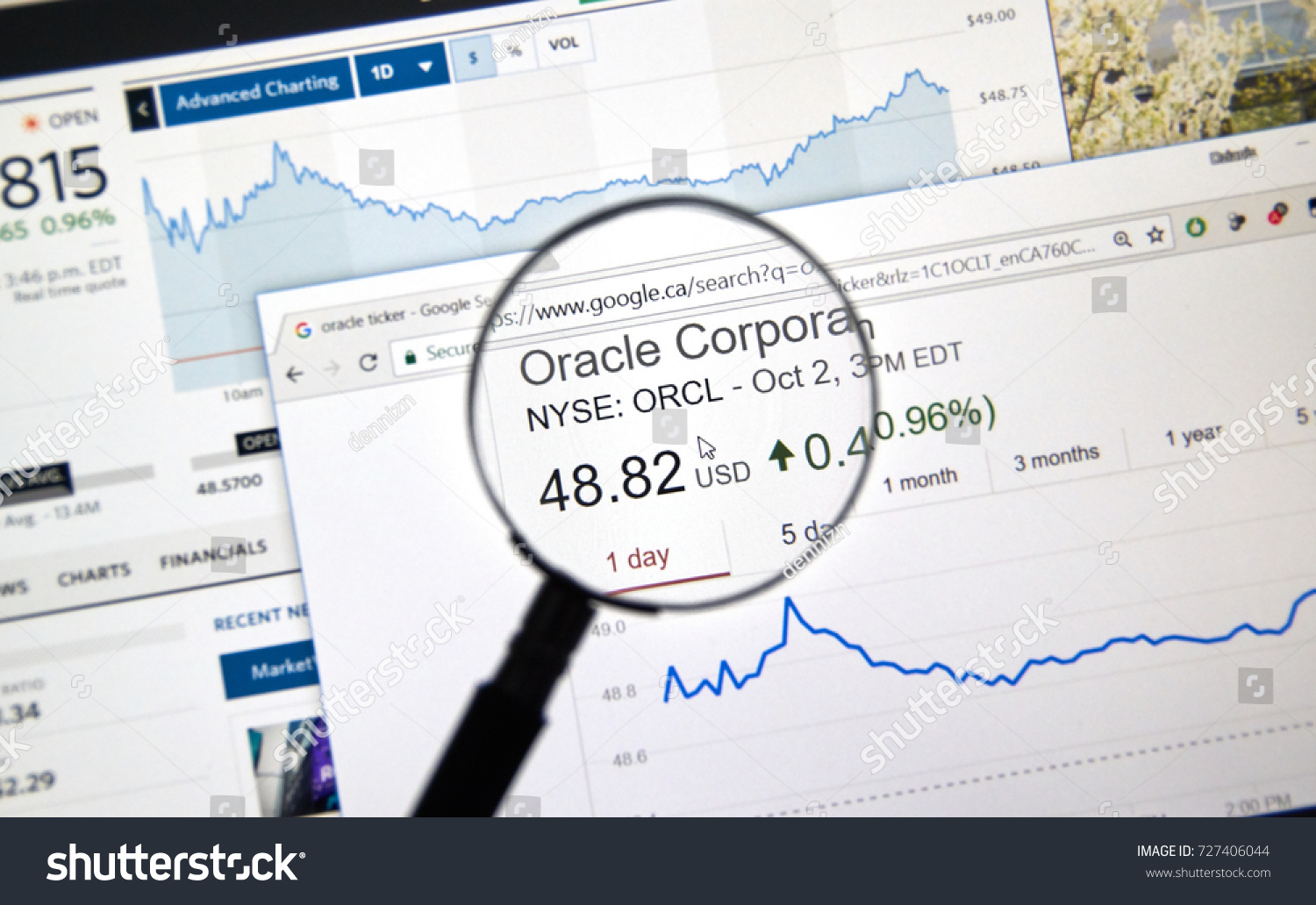 Orcl Stock Quote Extraordinary Montreal Canada October 2 2017 Oracle Stock Photo 727406044