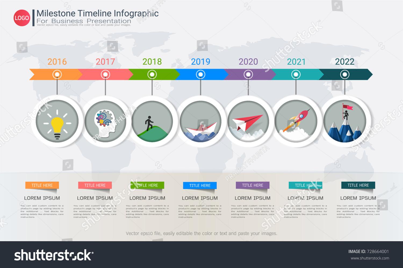 Slide2 Timeline Infographics t Infographic Infographic