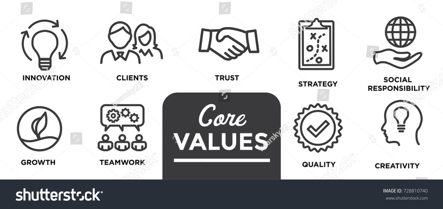 Core Values Mission Integrity Value Icon Stock Photo Photo Vector
