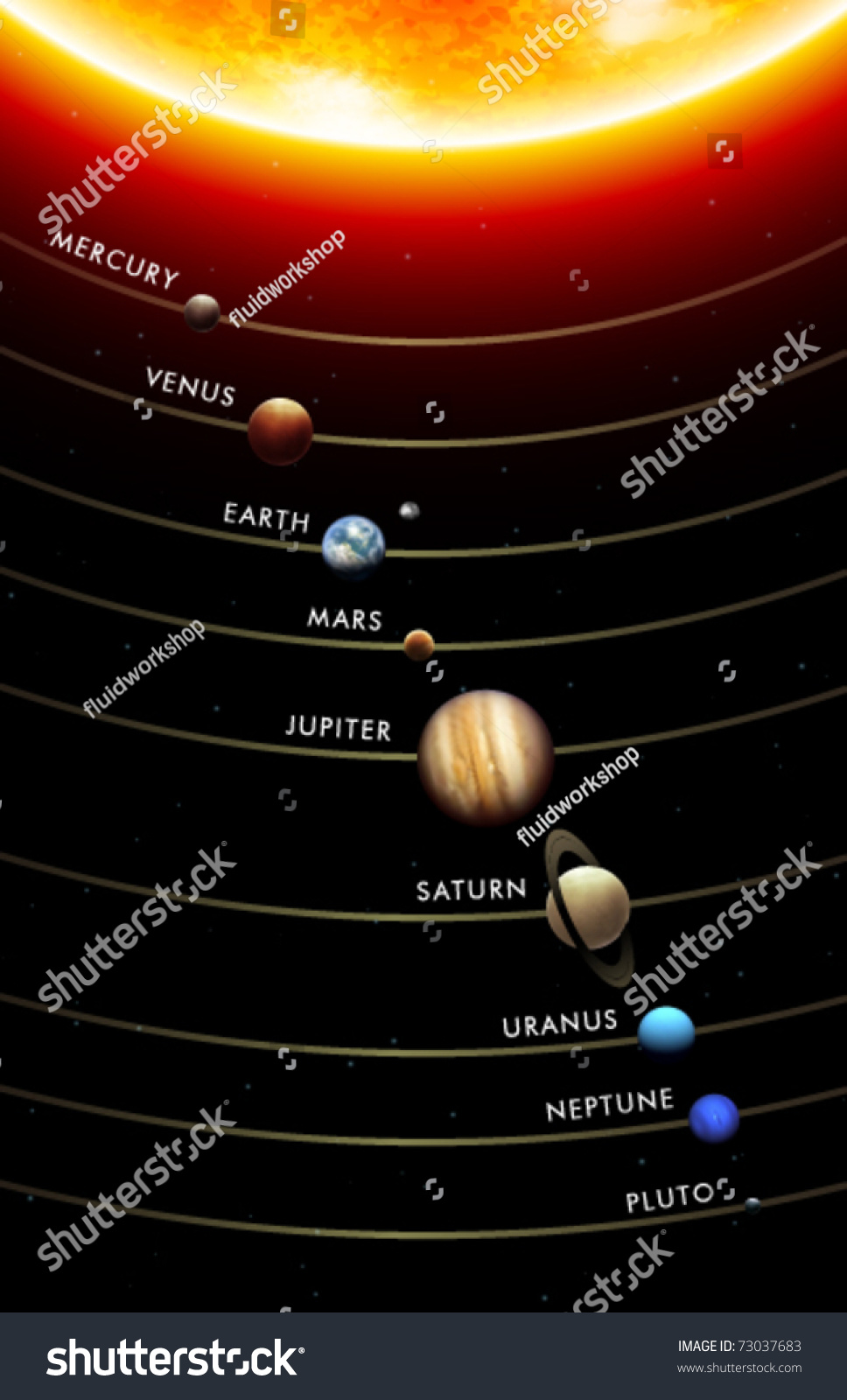 solar system poster vertical - photo #28