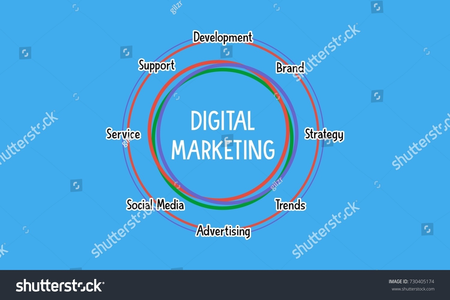 Digital Marketing In Swindon Social Media Total