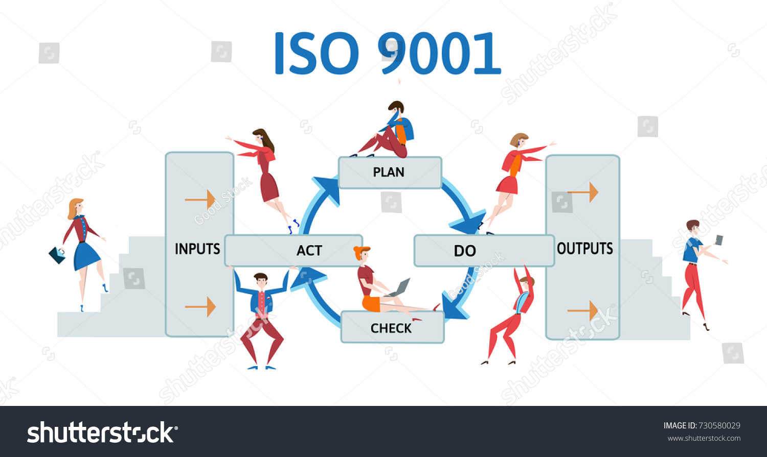 ISO 9001 quality management system. Process diagram with business men and  women. Illustration,