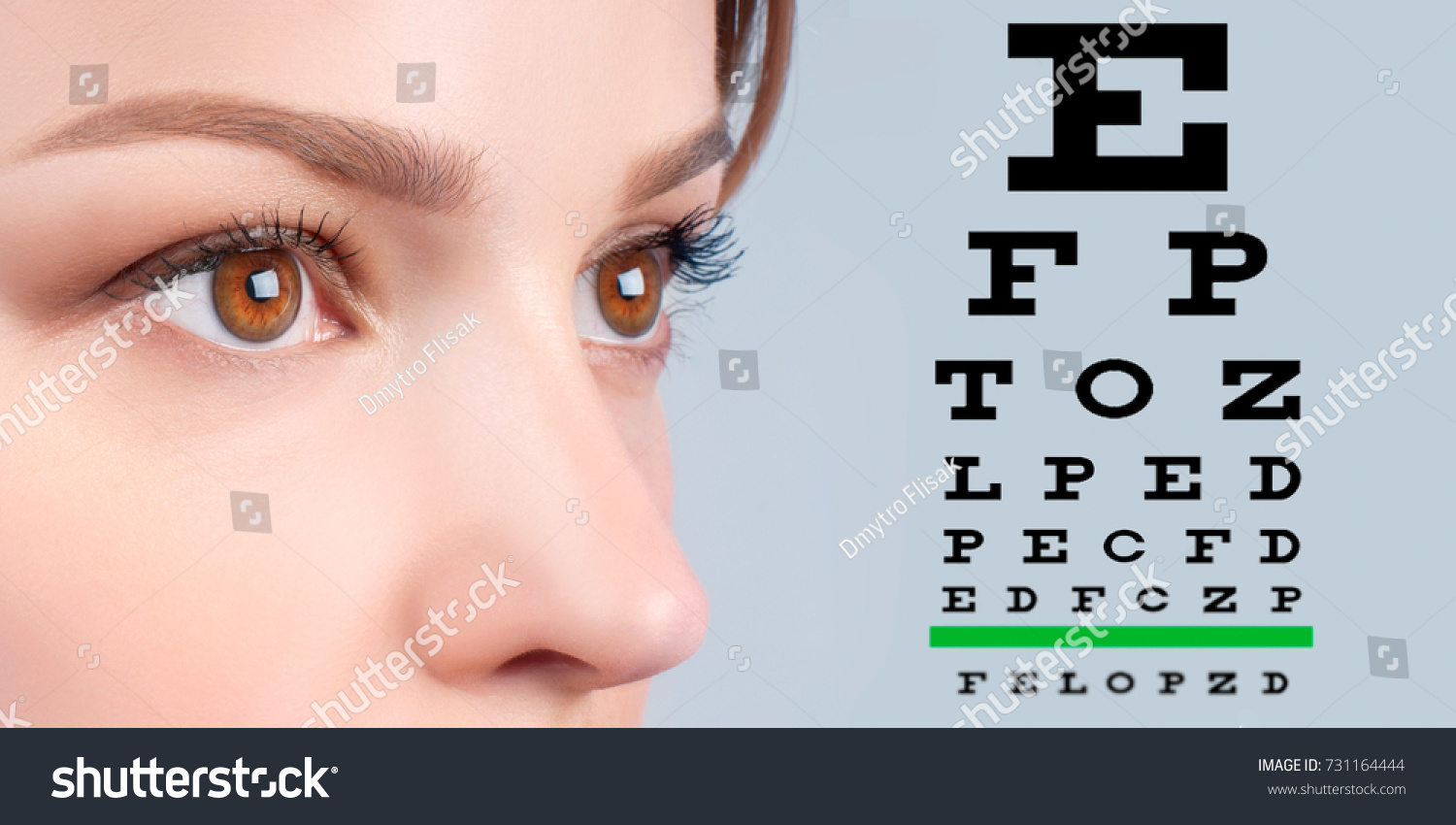 Close Up Image Of An Eye And Vision Test Chart Ez Canvas