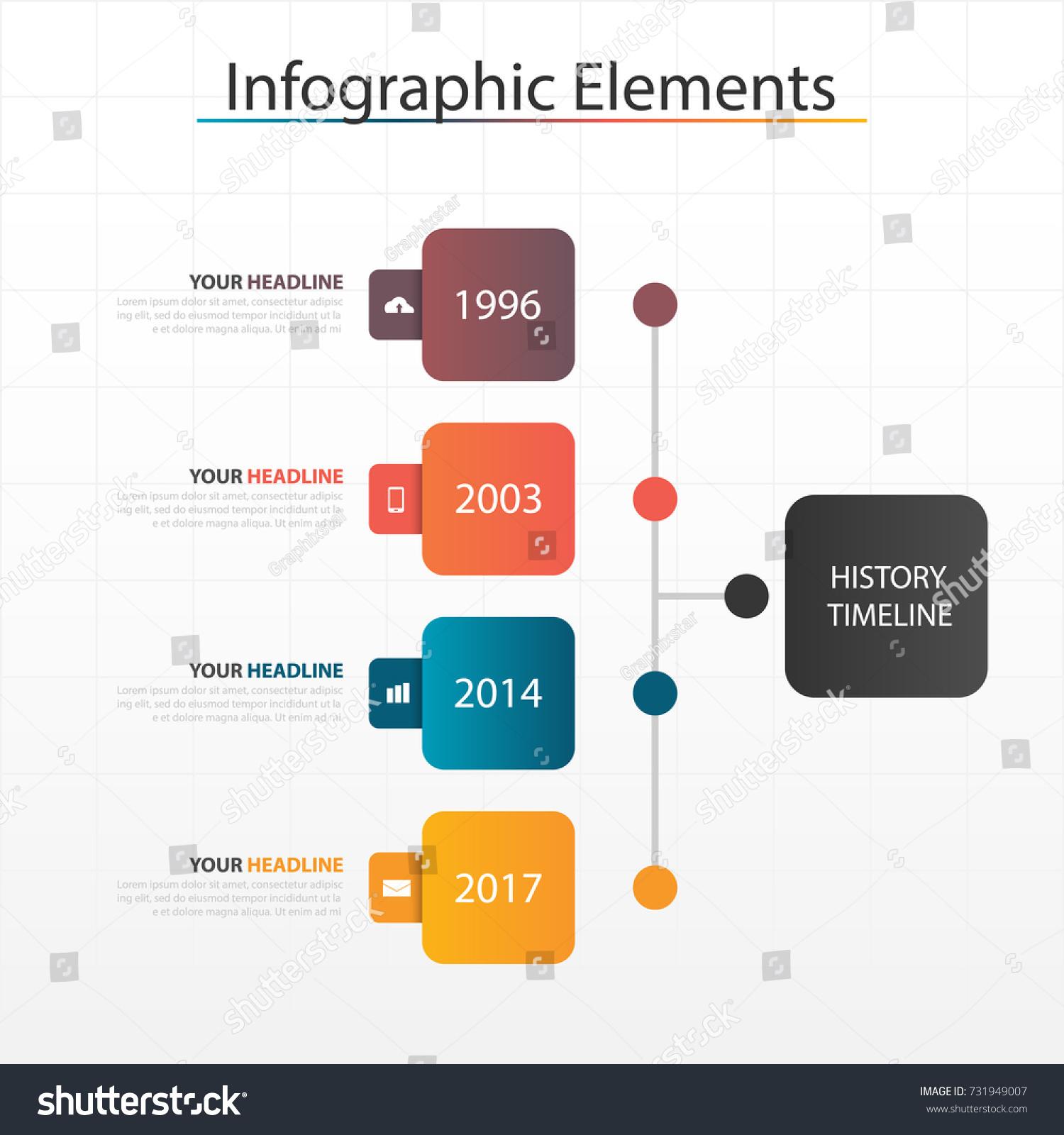timeline doc