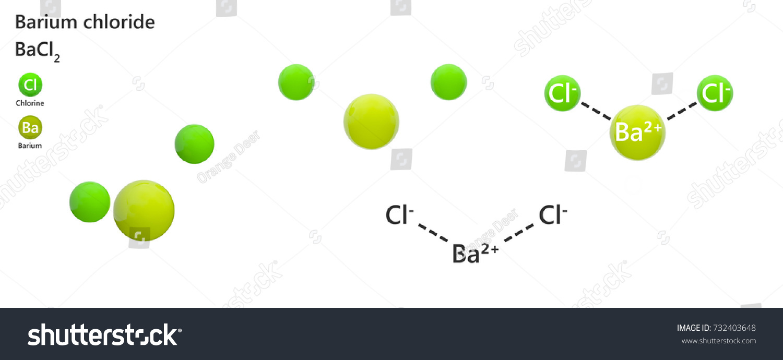 Barium Chloride Formula Ba Cl 2 Like Other Barium Stock Illustration
