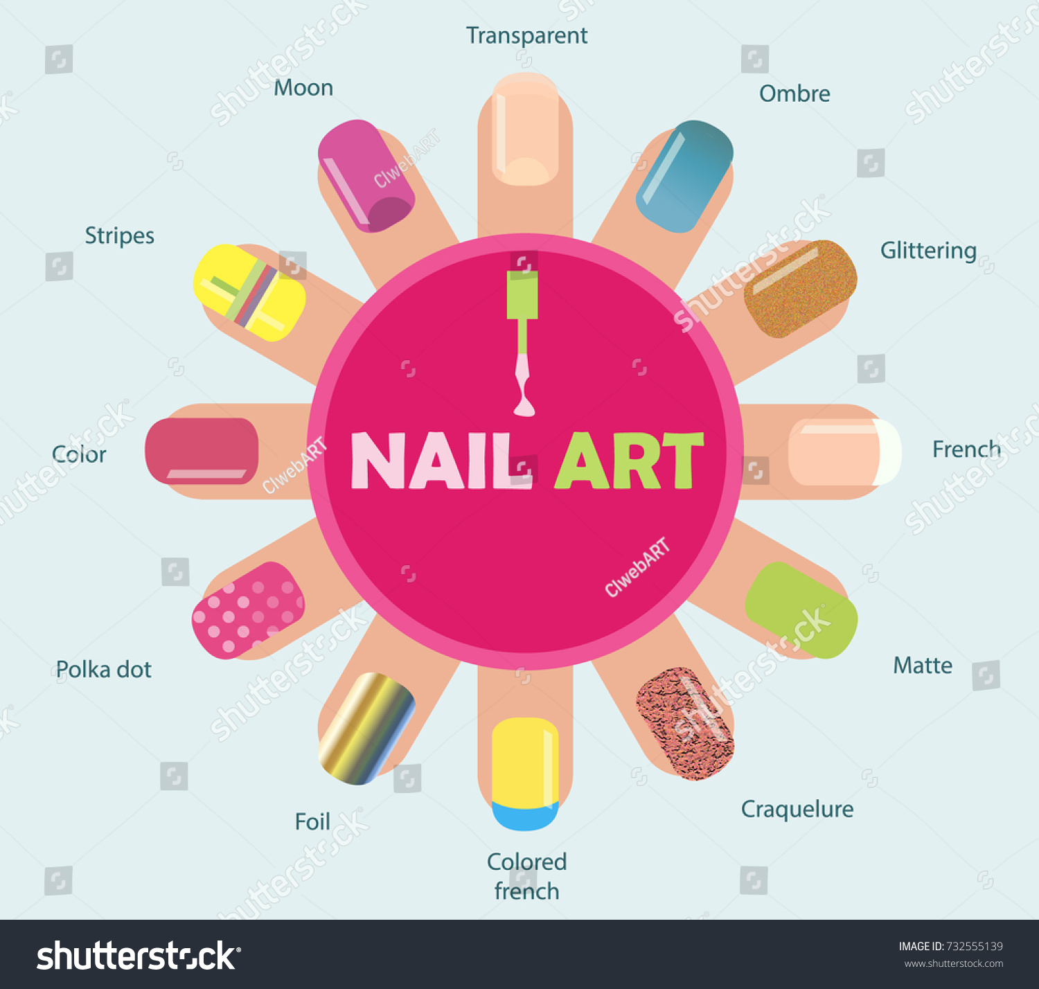 Female Manicure Icons Nail Shape Collection Stock Vector HD (Royalty ...