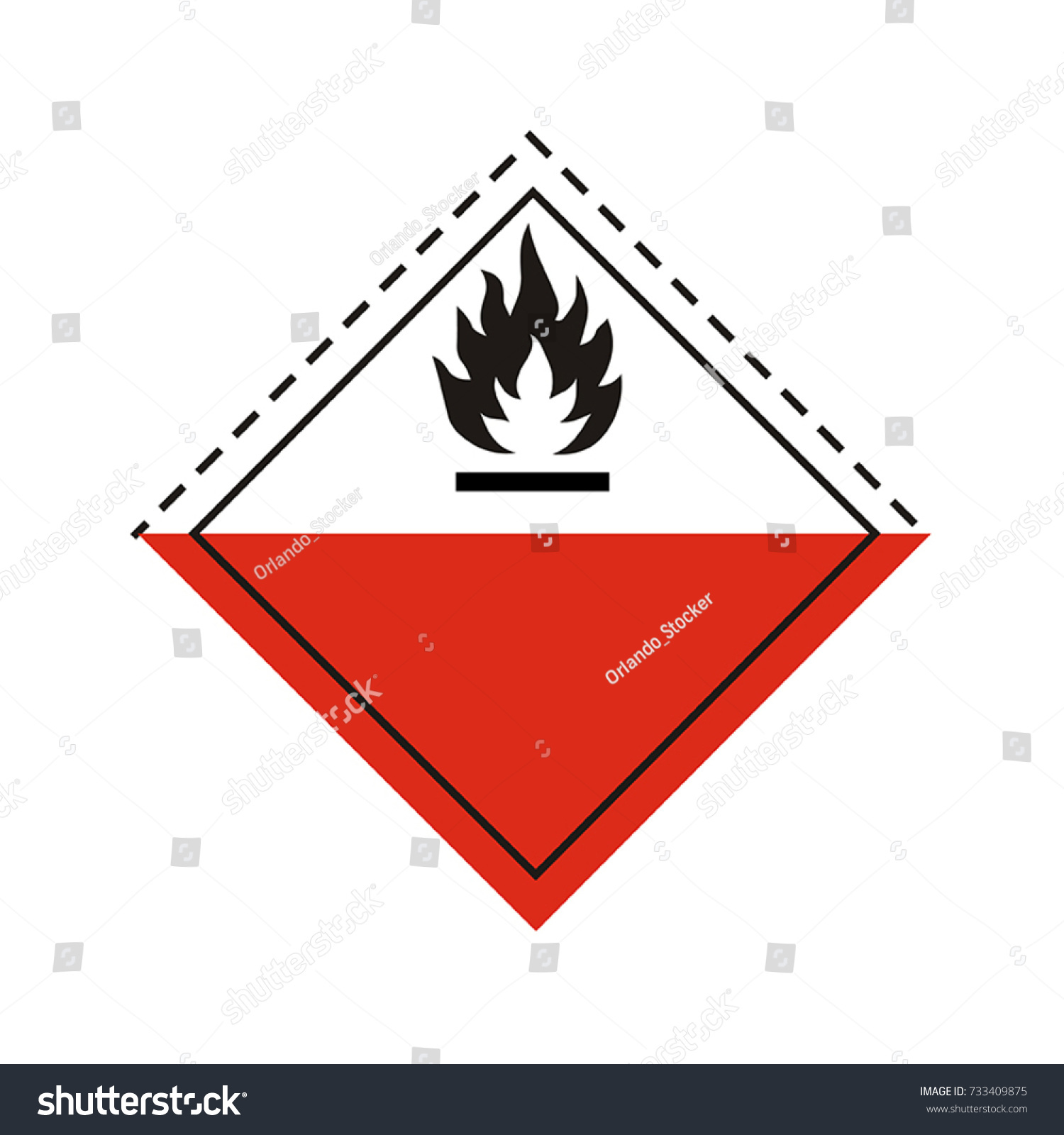 Standard pictogam flammable symbol selfheating substances stock standard pictogam of flammable symbol self heating substances and mixtures warning sign of buycottarizona