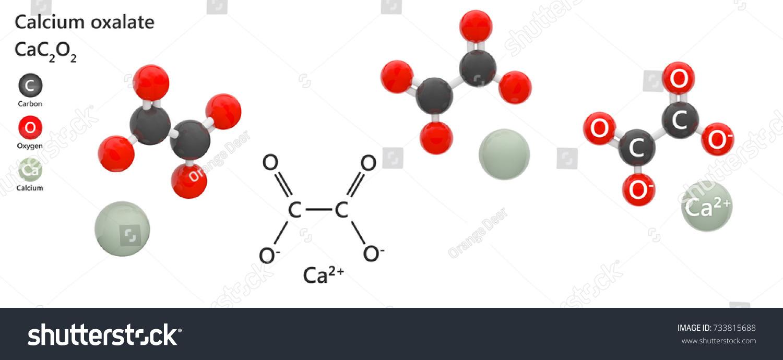 Cao Molecule