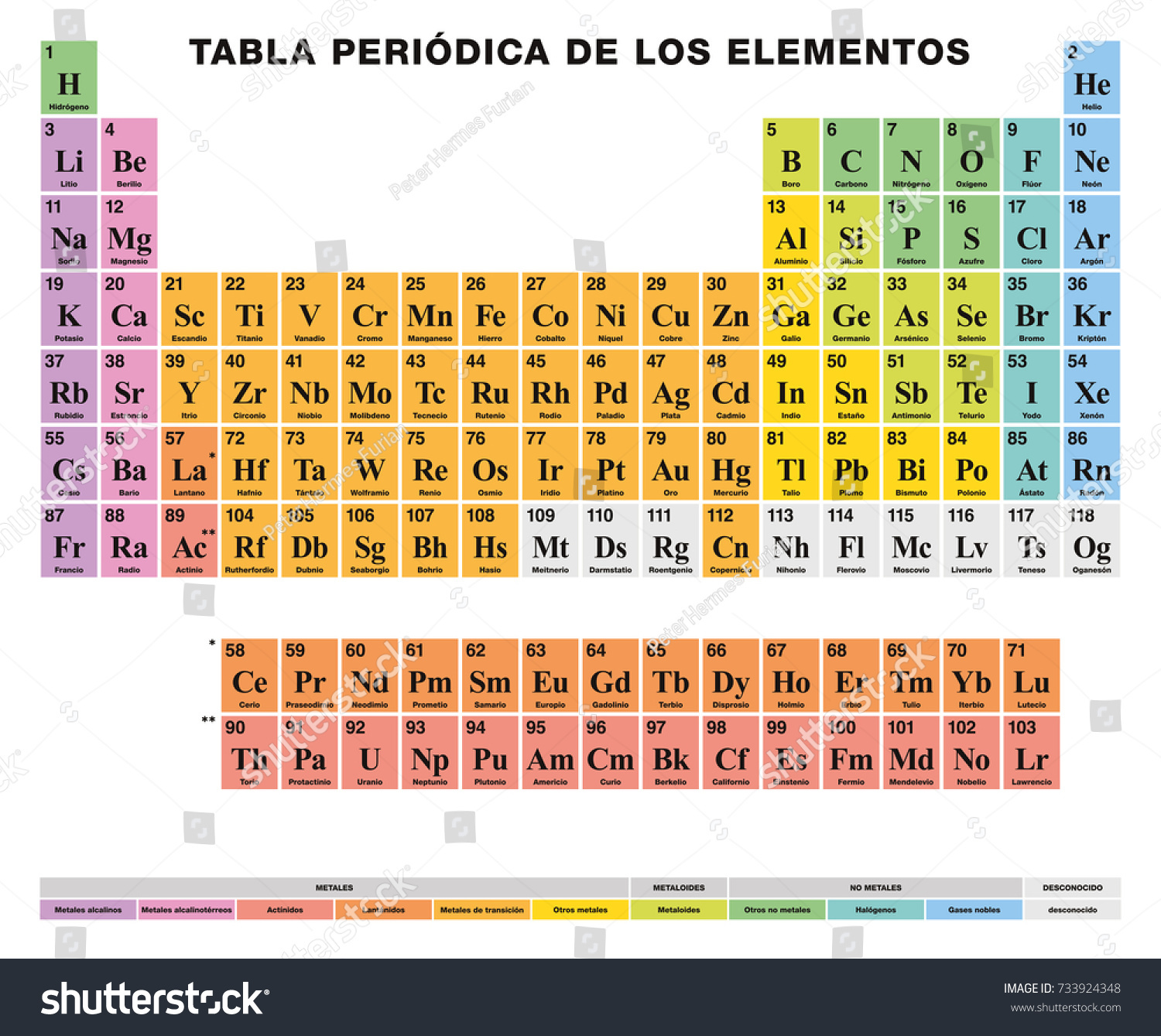 Periodic table elements spanish labeling tabular stock vector periodic table of the elements spanish labeling tabular arrangement of 118 chemical elements gamestrikefo Images
