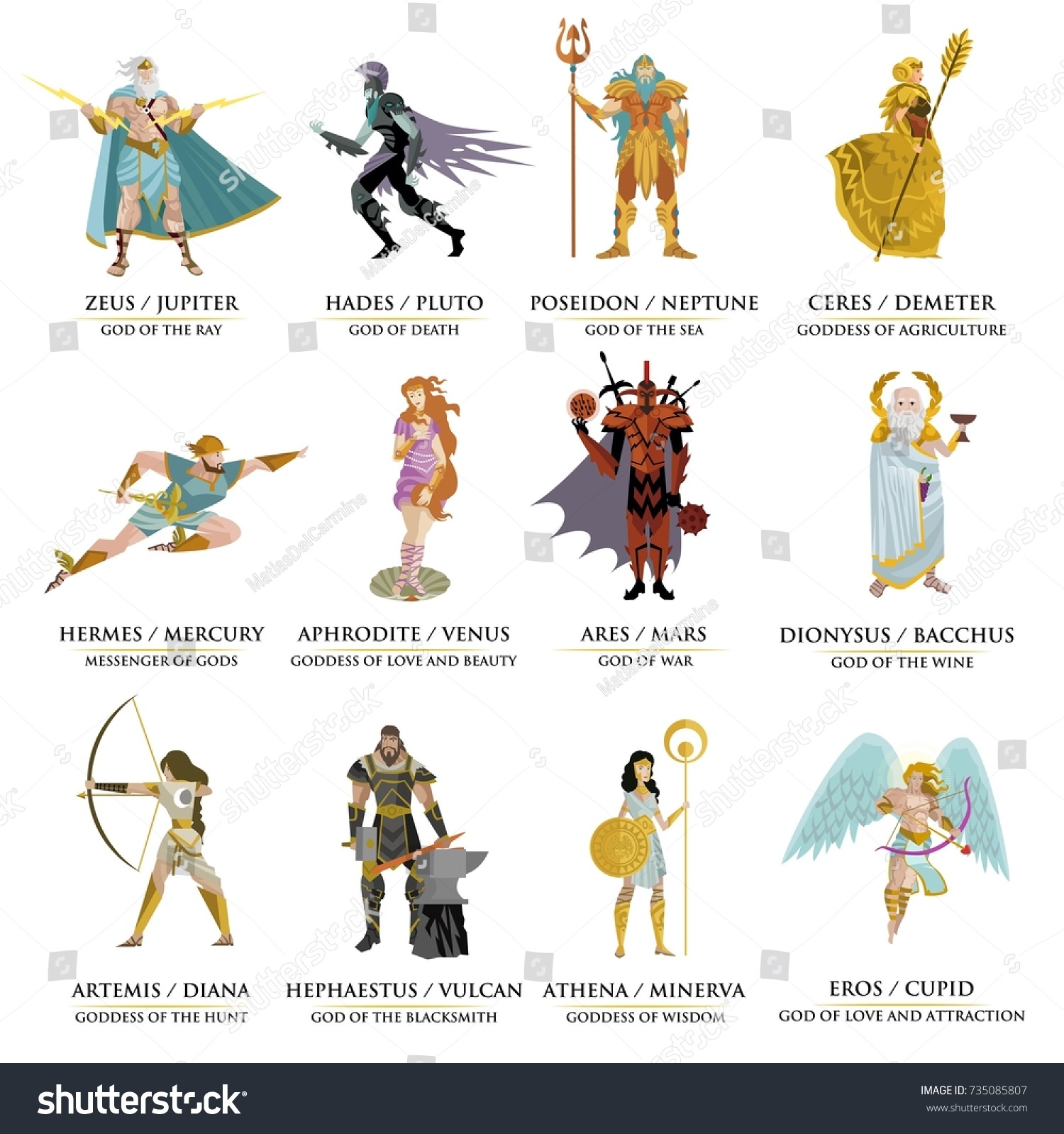 Greek Roman Gods Collection Stock Vector Royalty Free 735085807