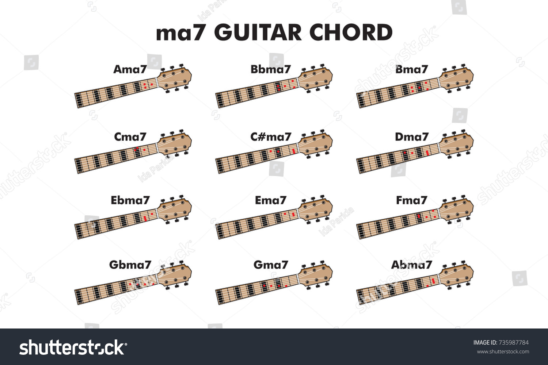 Vector Set Chord Diagram Tab Tabulation Stock Royalty Free Finger Tablature Chart Basic