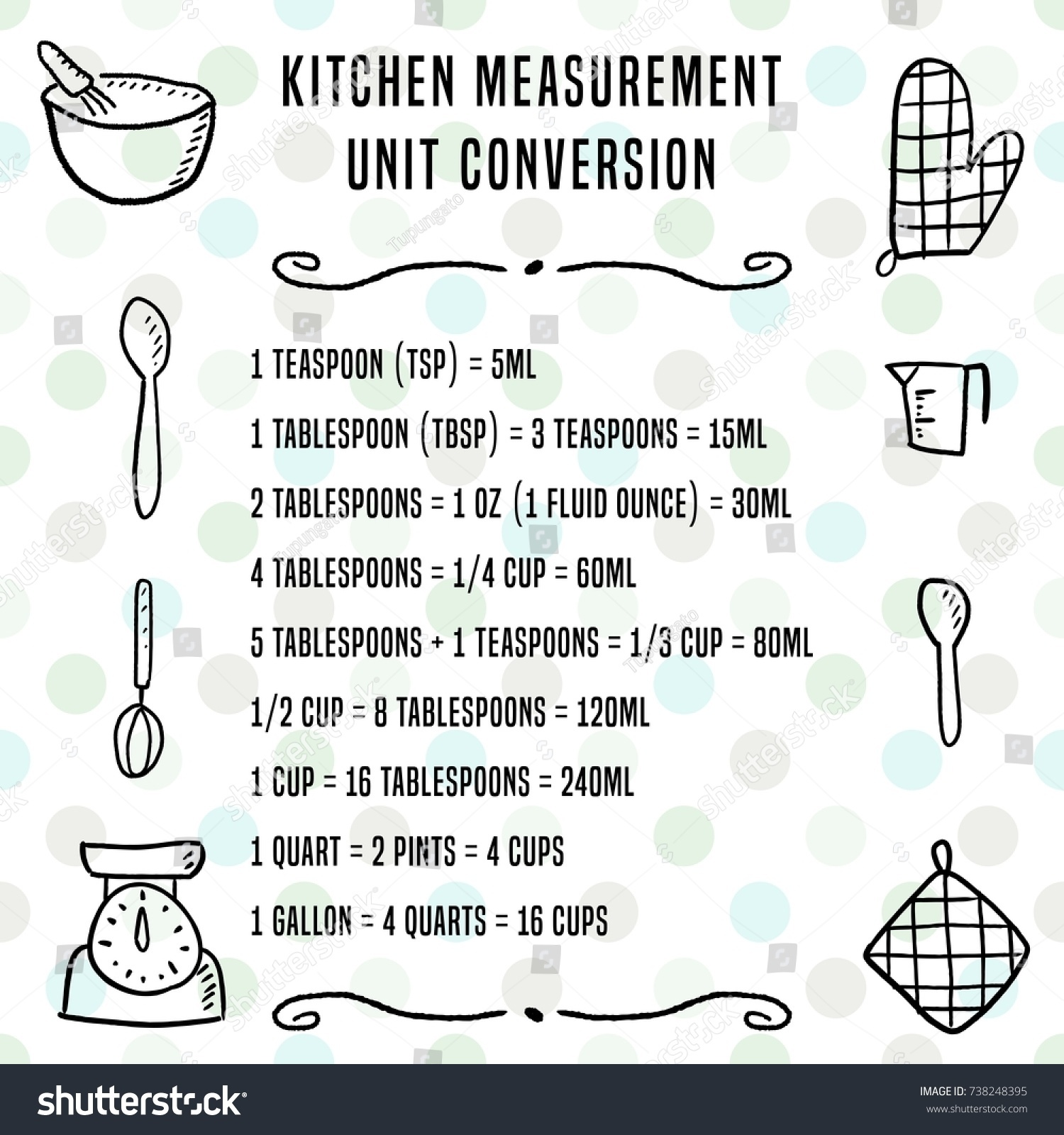 Kitchen unit conversion chart baking measurement stock vector kitchen unit conversion chart baking measurement units cooking design nvjuhfo Images