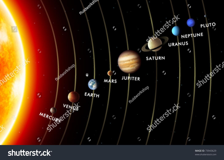 Vector Solar System Stock Vector 73943629 - Shutterstock