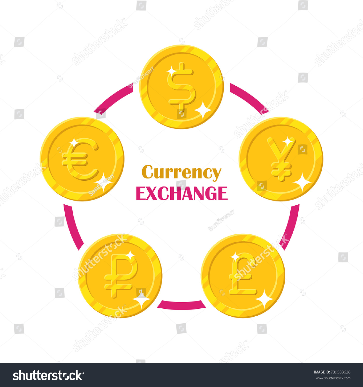 Coins world currency exchange dollar euro stock vector 739583626 coins world currency exchange dollar euro yuan pound ruble symbol for biocorpaavc