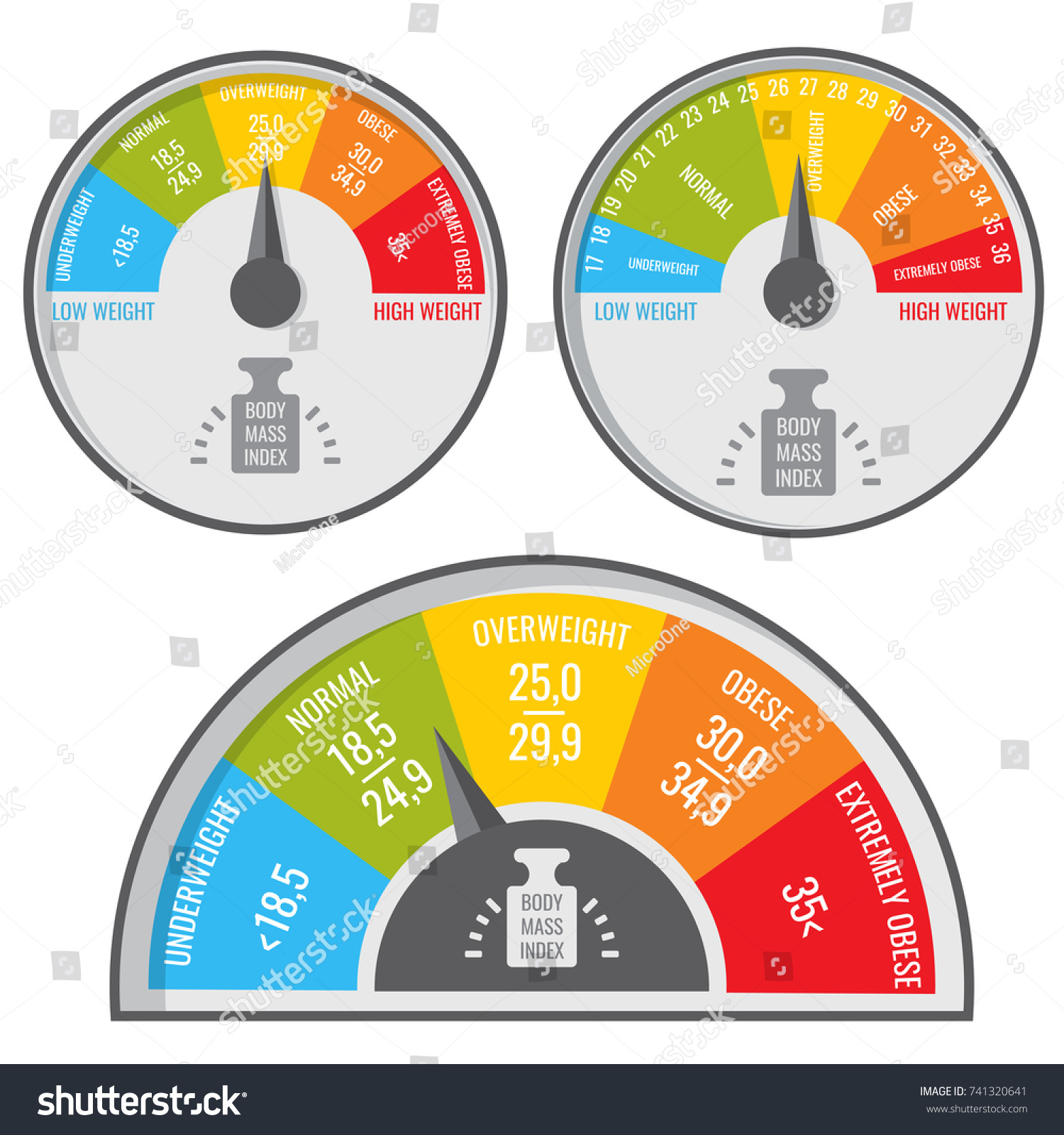 Index body mass bmi medical fitness stock vector 741320641 index body mass bmi medical and fitness chart vector weight indicator body weight nvjuhfo Images