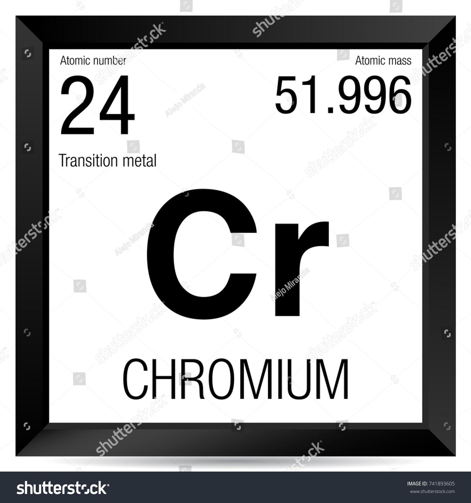 Chromium Symbol Element Number 24 Periodic Stock Vector Royalty