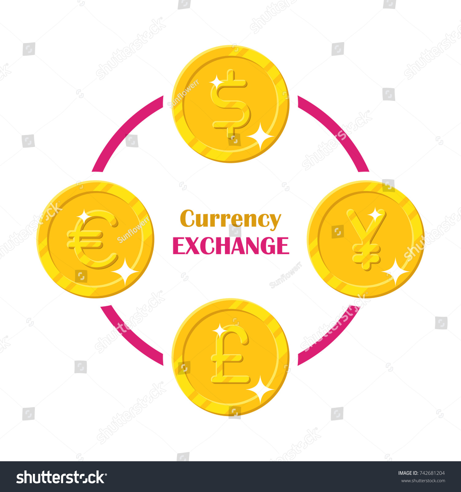 Coins world currency exchange dollar euro stock vector 742681204 coins world currency exchange dollar euro yuan pound symbol for money bank buycottarizona Gallery
