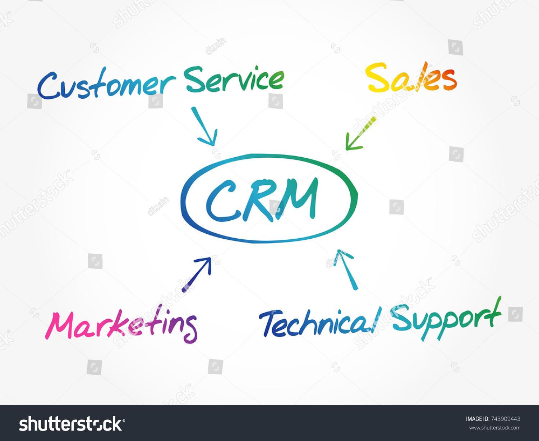 Customer Relationship Management Crm Diagram Business Stock Vector