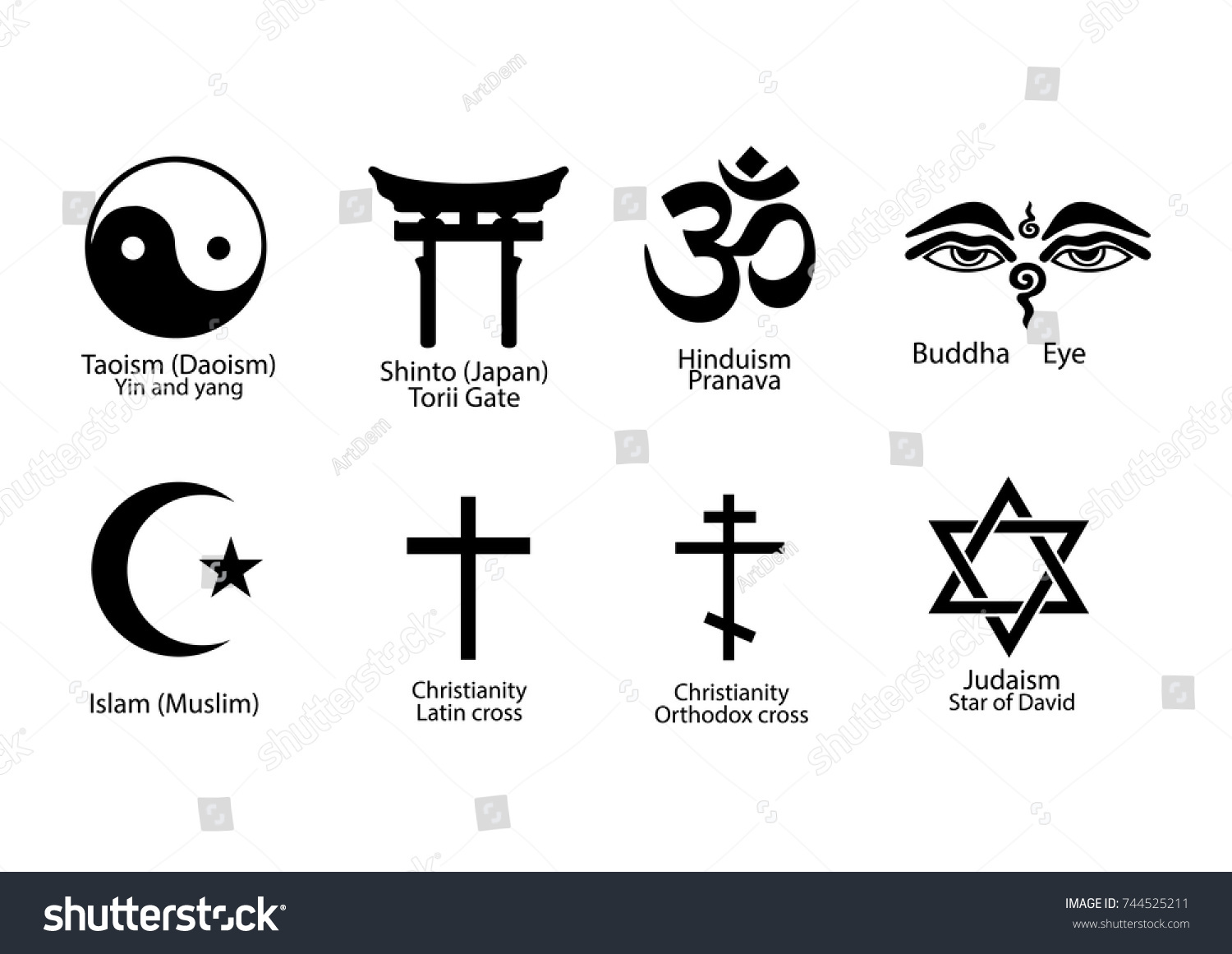 Set signs different religions explanation set stock vector a set of signs of different religions with an explanation set of religious symbols isolated buycottarizona