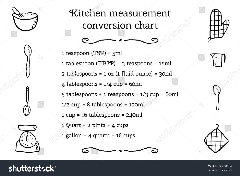 Kitchen Unit Conversion Chart Baking Measurement Stock Vector