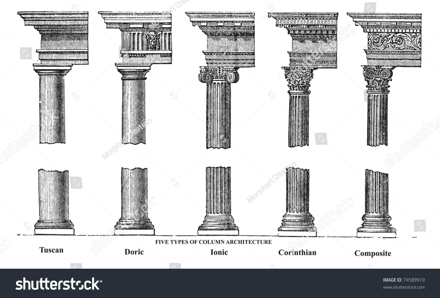 Five types old column architecture old stock vector for Type architecture