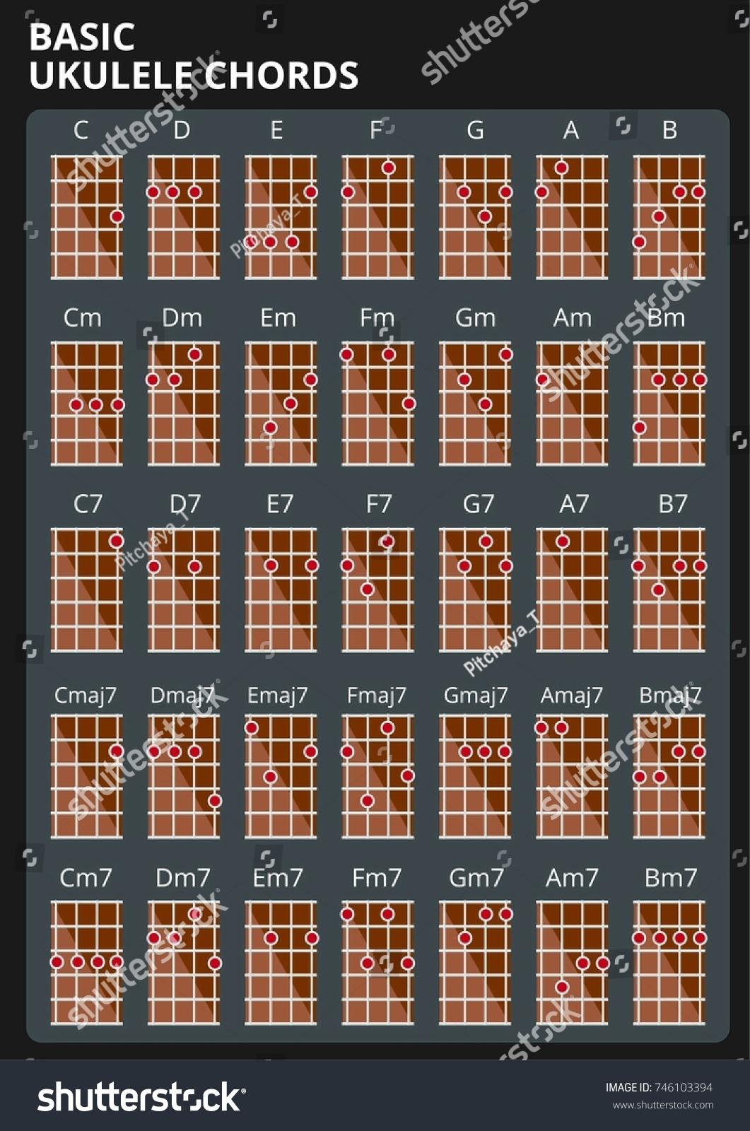 Basic chords ukulele stock vector 746103394 shutterstock basic chords ukulele hexwebz Images