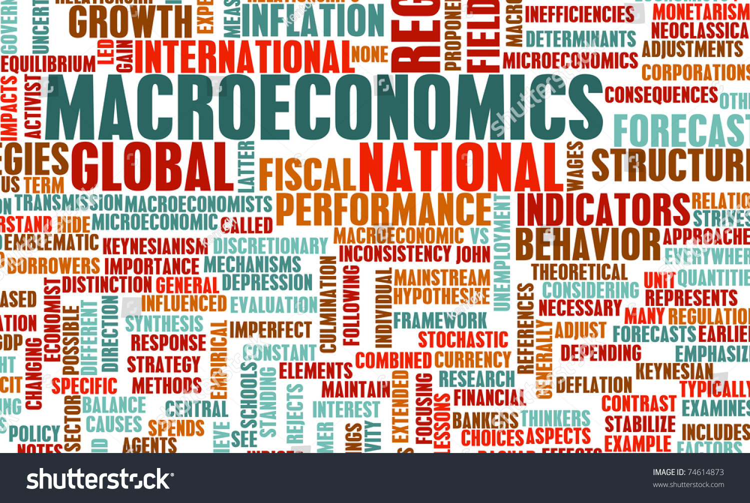 ap macroeconomics module 26 essay You can use the free response questions and scoring guidelines below as you prepare for the ap biology sign in help   ap macroeconomics ap microeconomics.