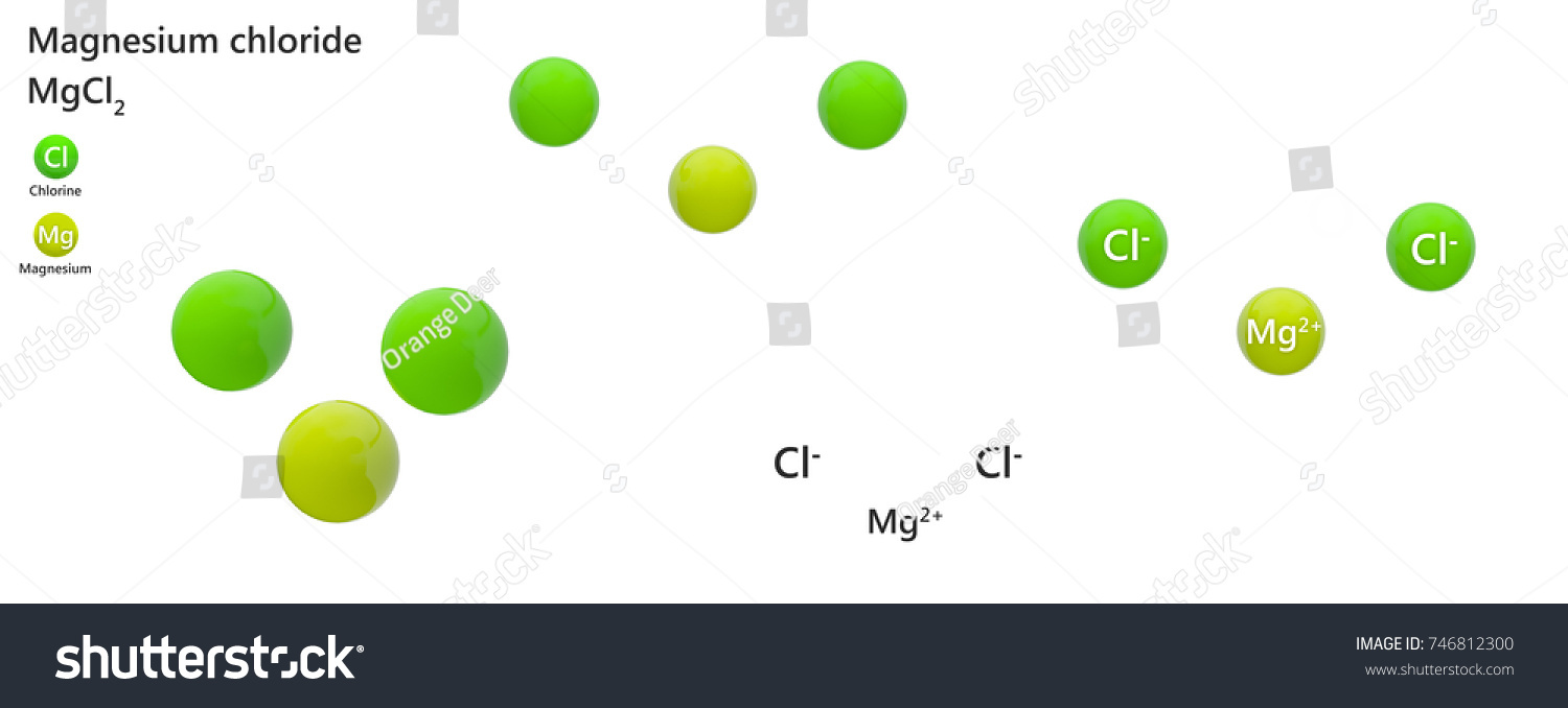 Magnesium chloride name chemical compound formula stock magnesium chloride is the name for the chemical compound with the formula mgcl2 or cl2mg biocorpaavc