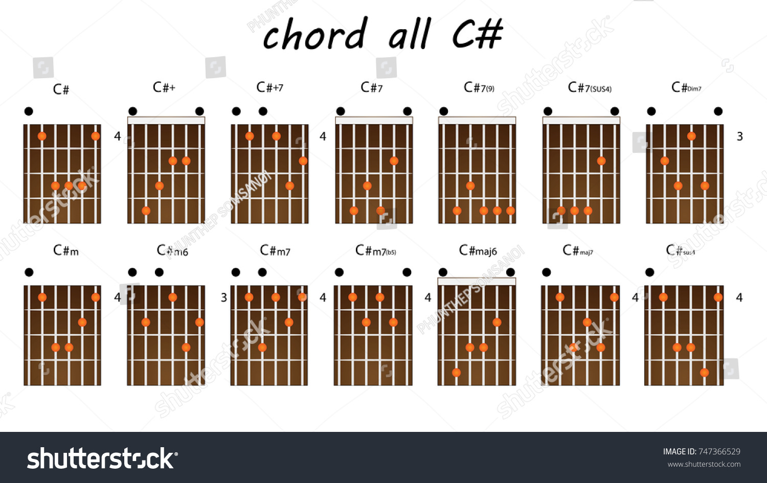 Include Guitar Chords C Stock Vector Royalty Free 747366529