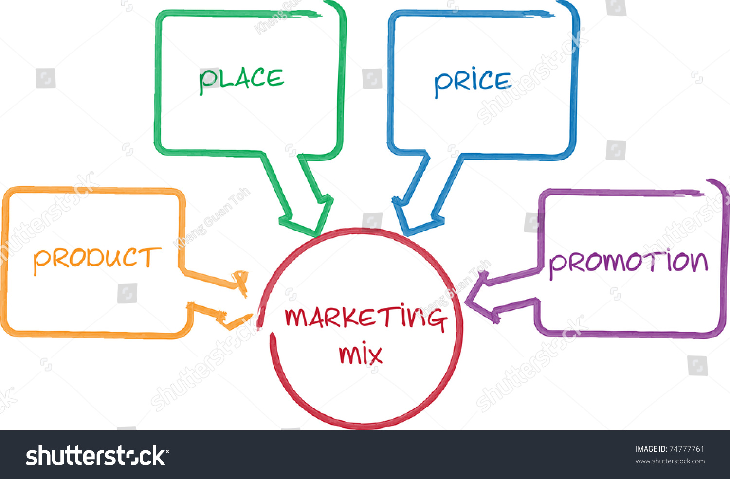 marketing management concepts and strategies A marketing approach to human resources  help business leaders shape product and communication strategies by instilling fact  relationship management,.