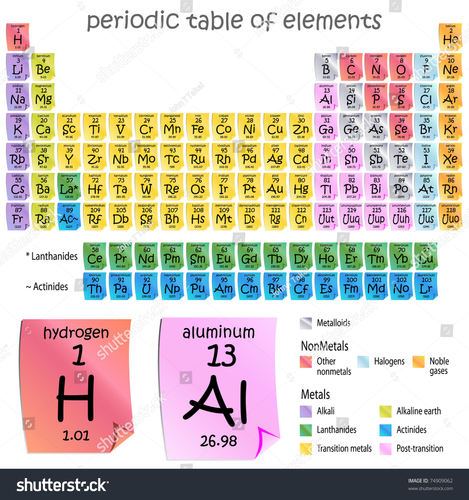 Periodic table 112 choice image periodic table images image periodic table elements sticky note stock illustration an image of a periodic table of elements gamestrikefo Image collections