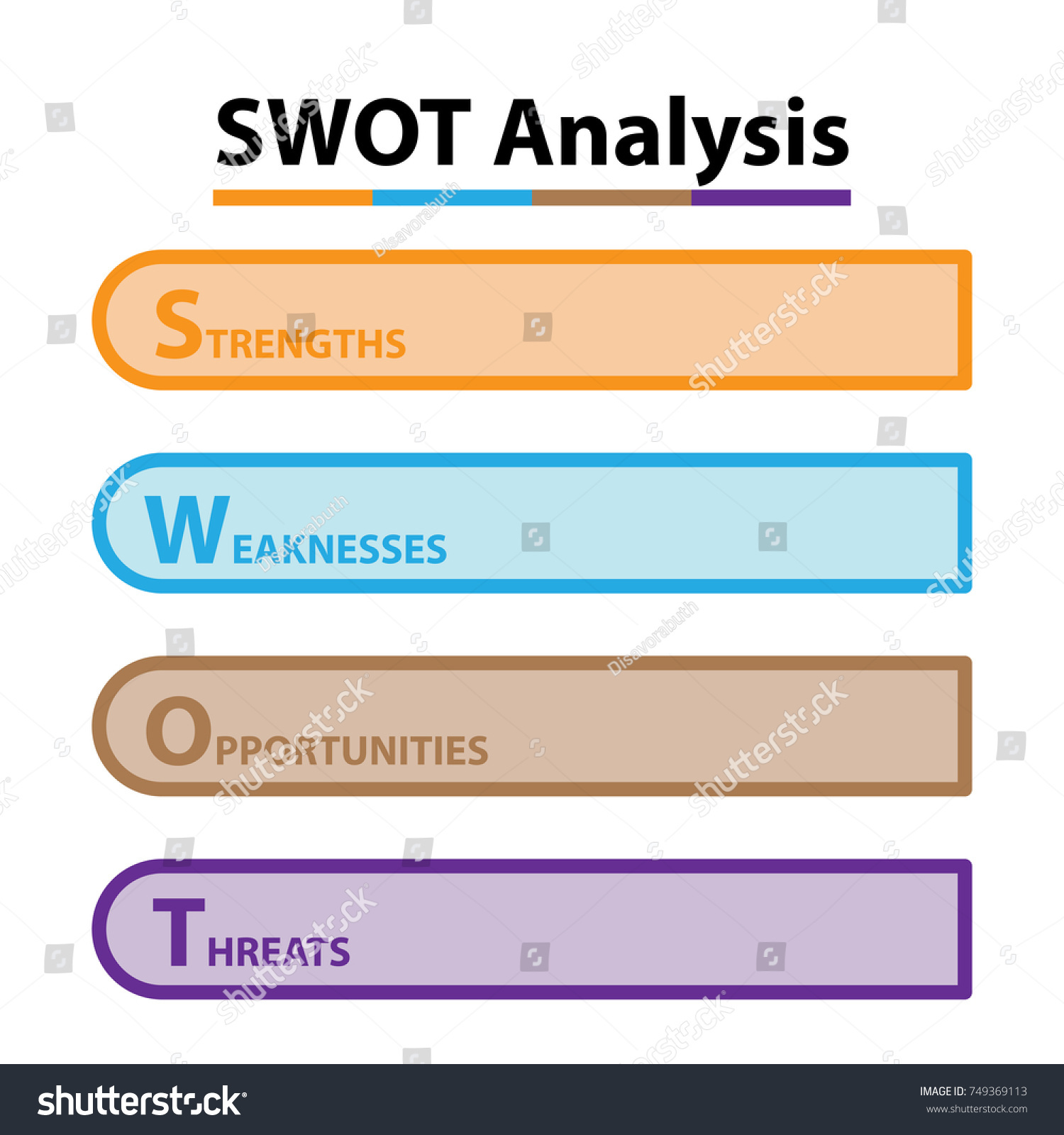 swot ugg Strengths, weaknesses, opportunities and threats (swot) analysis is a strategy development tool that matches internal organizational strengths and weaknesses with external opportunities and threats.