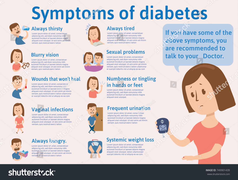 symtoms diabetes on template infochart text stock vector royalty