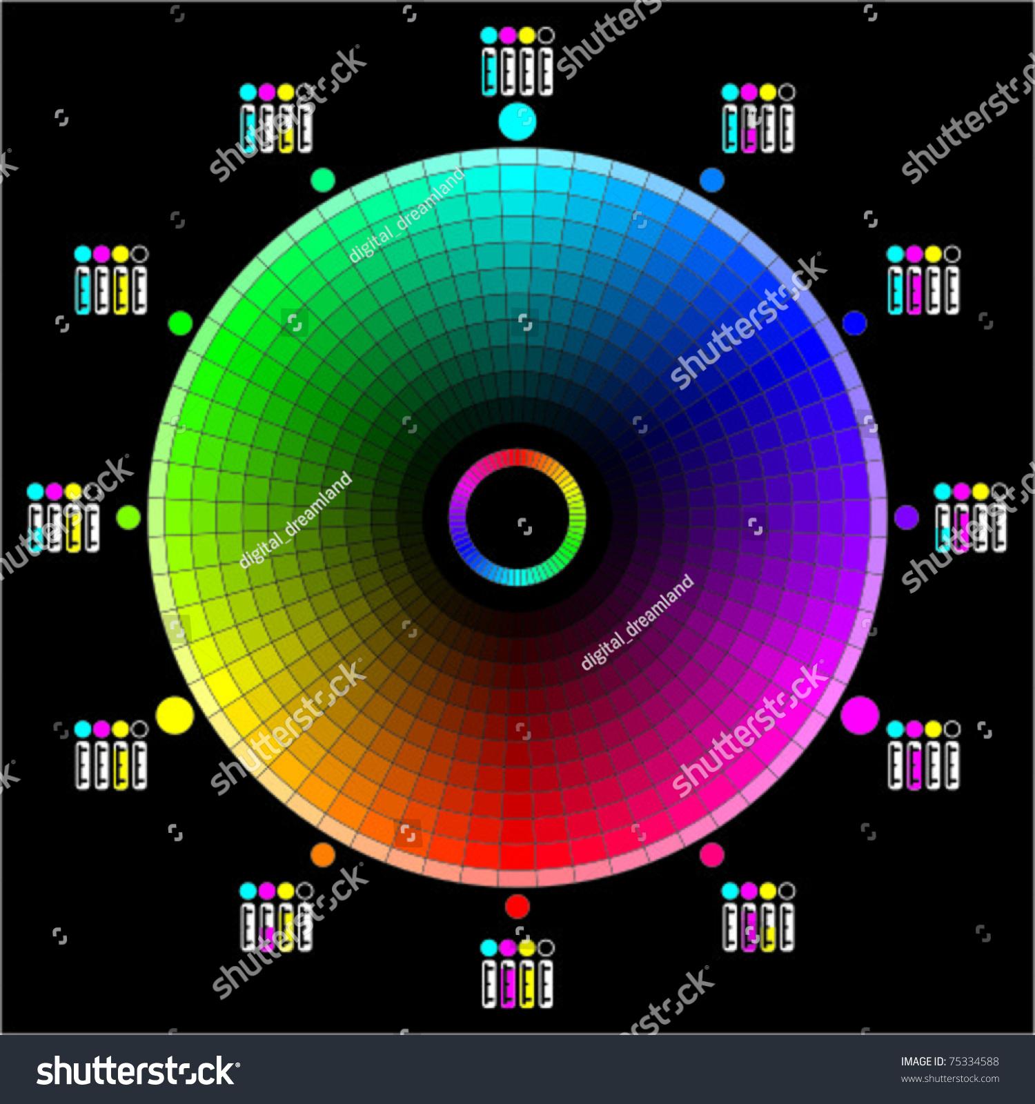 Cmyk Color Wheel True Color Values Stock Vector 75334588