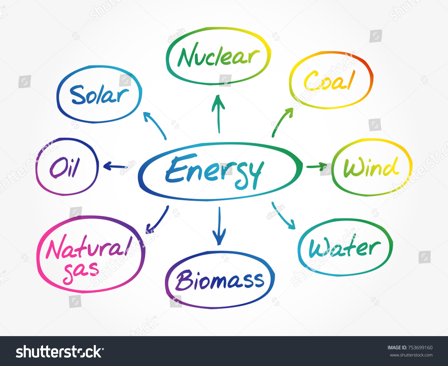 Energy mind map flow chart types stock vector 753699160 shutterstock energy mind map flow chart types of energy generation nvjuhfo Images