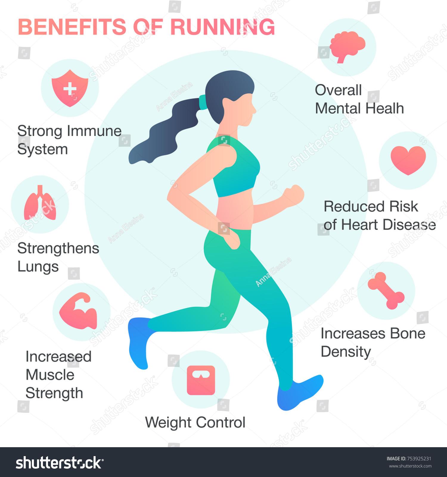 Running: benefits and contraindications 52