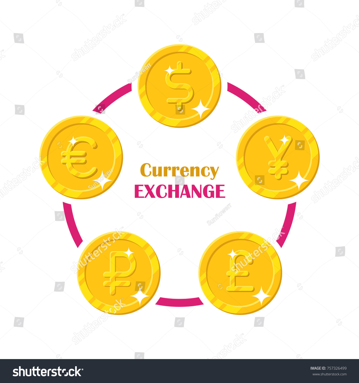 Coins world currency exchange dollar euro stock illustration coins world currency exchange dollar euro yuan pound ruble symbol for biocorpaavc Image collections