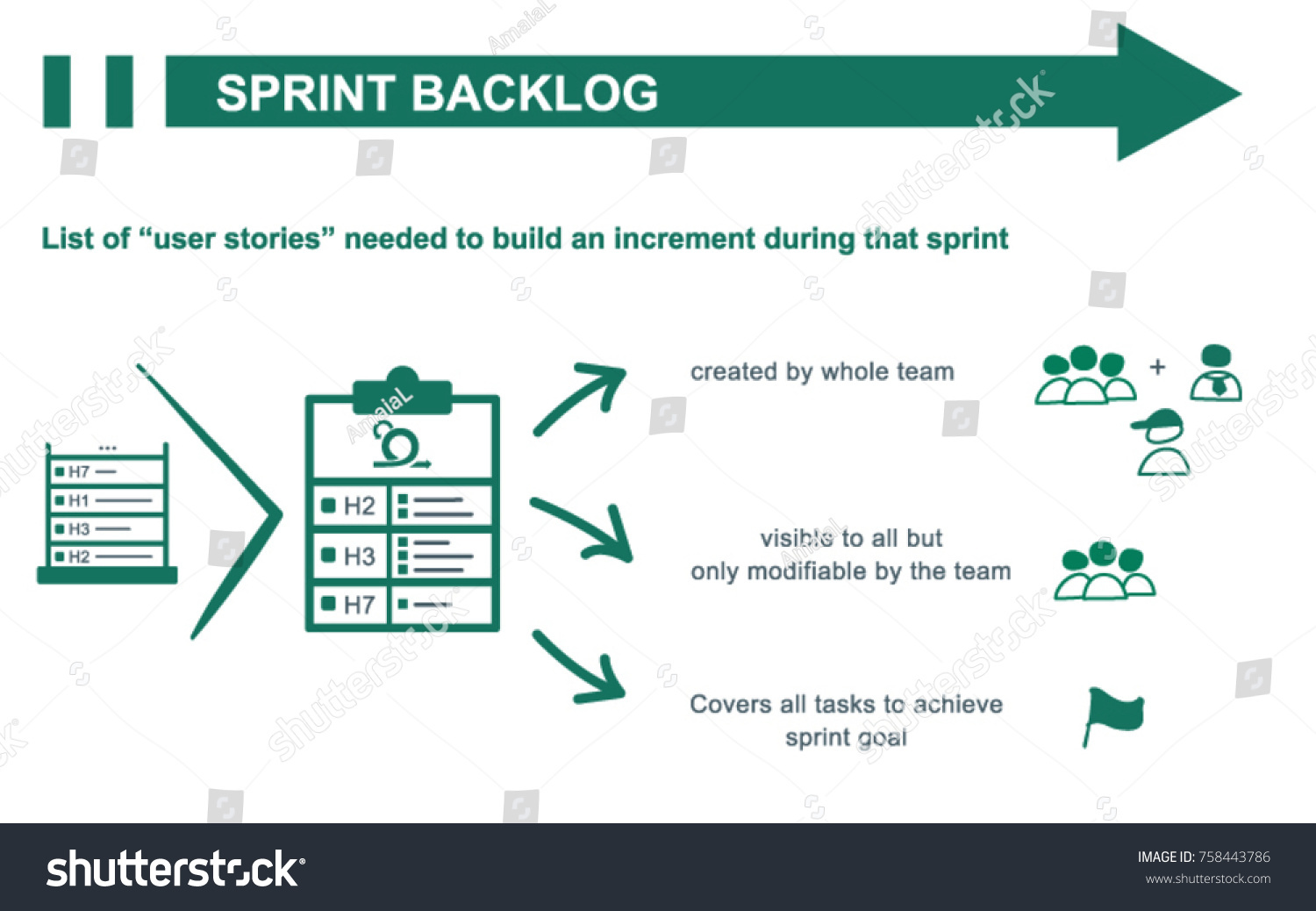 Sprint stock quote quotes of the day sprint stock quote scrum sprint backlog concept summary inputs stock vector 758443786 biocorpaavc Image collections