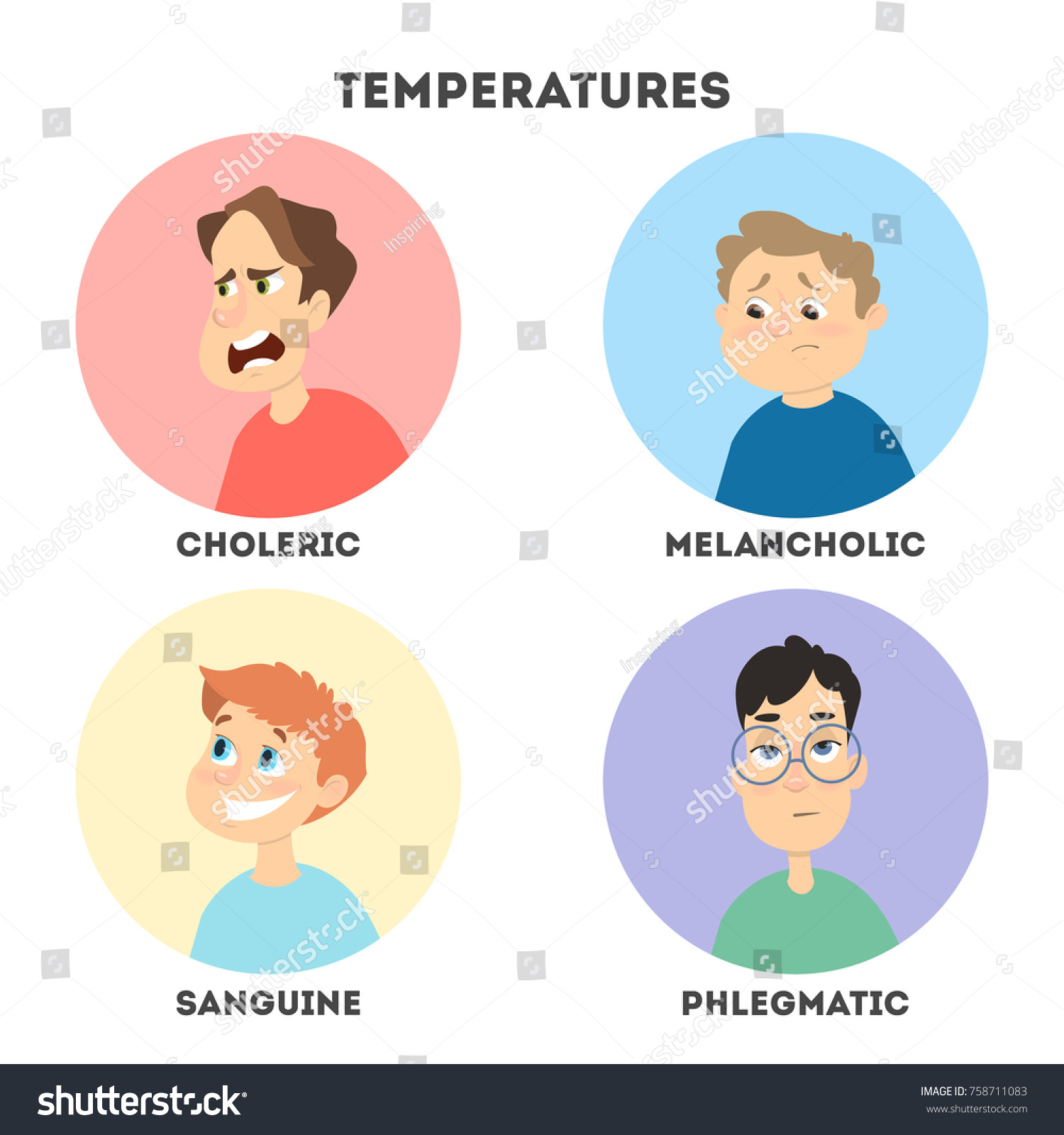 Who are phlegmatic and how do they differ from other types
