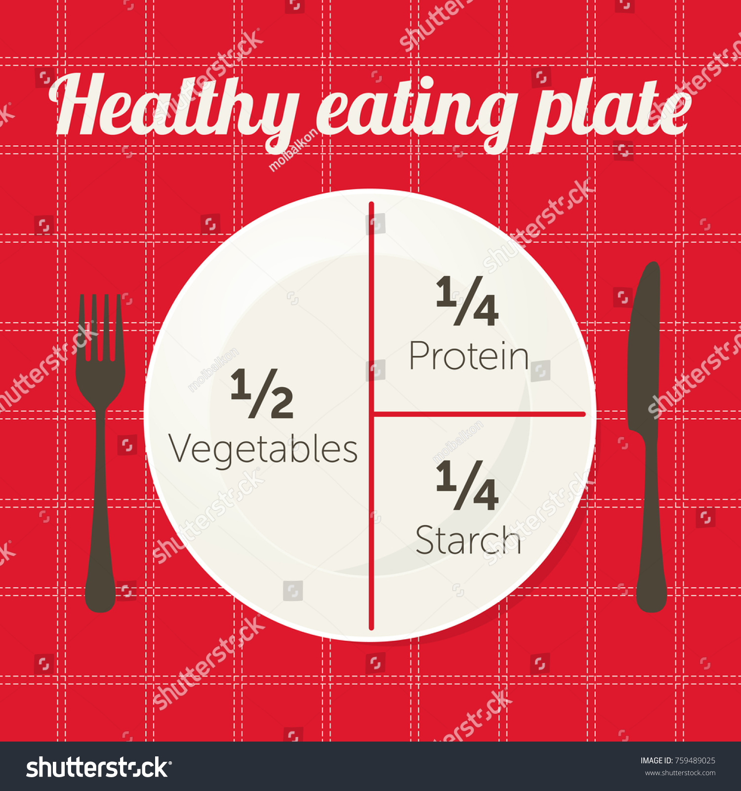 Healthy eating plate diagram vector stock vector 759489025 healthy eating plate diagram vector pooptronica Gallery