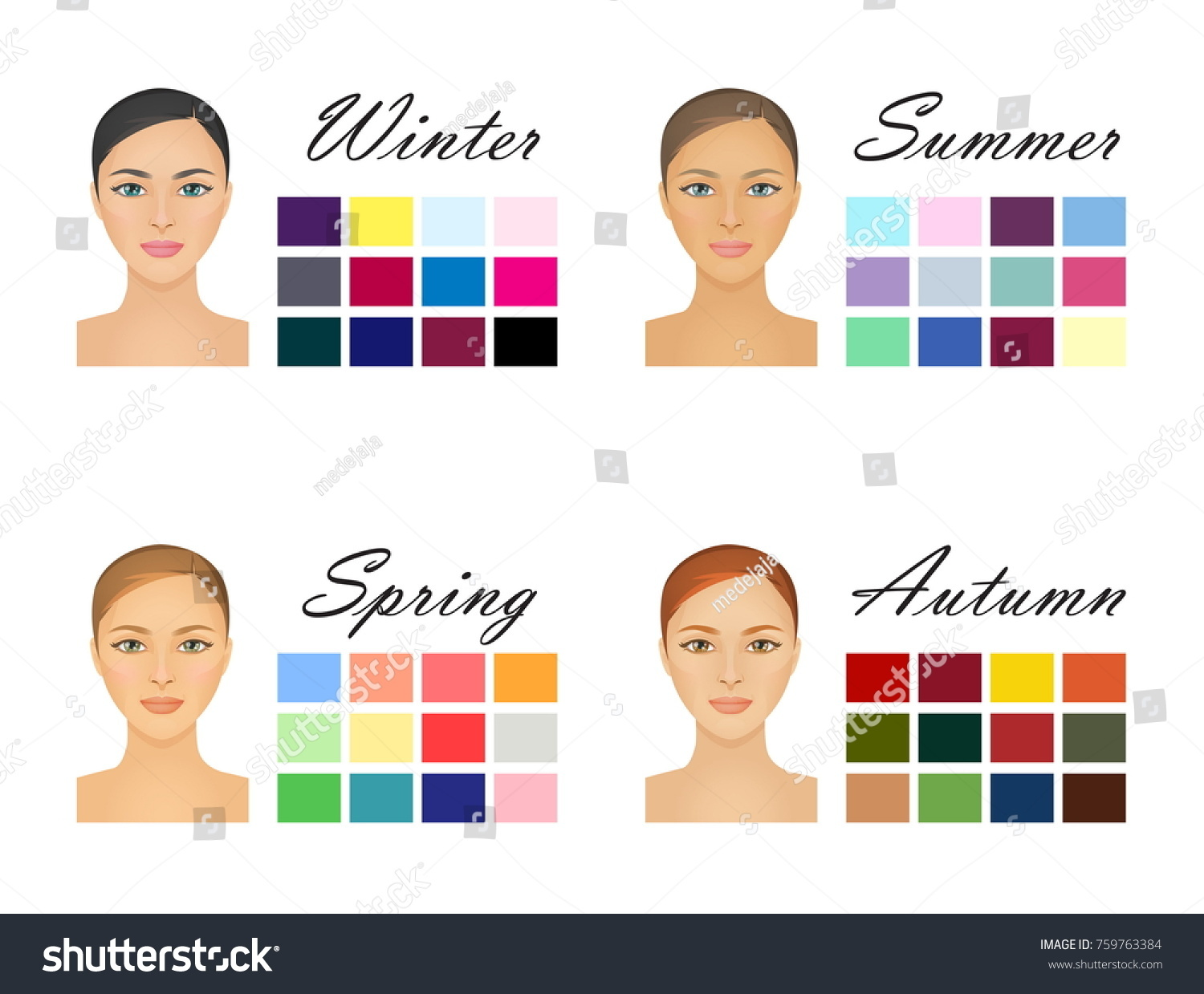 Human appearence information chart showing various stock vector human appearence information chart showing various kinds of women looks color types hight and low nvjuhfo Choice Image