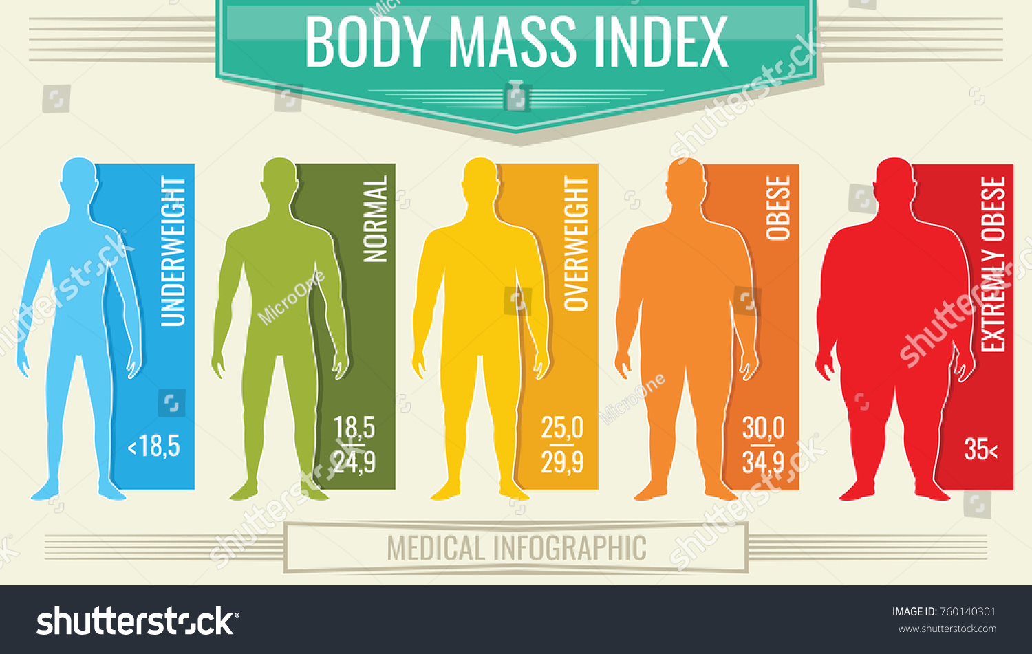 Man body mass index vector fitness stock vector 760140301 man body mass index vector fitness bmi chart with male silhouettes and scale body nvjuhfo Gallery
