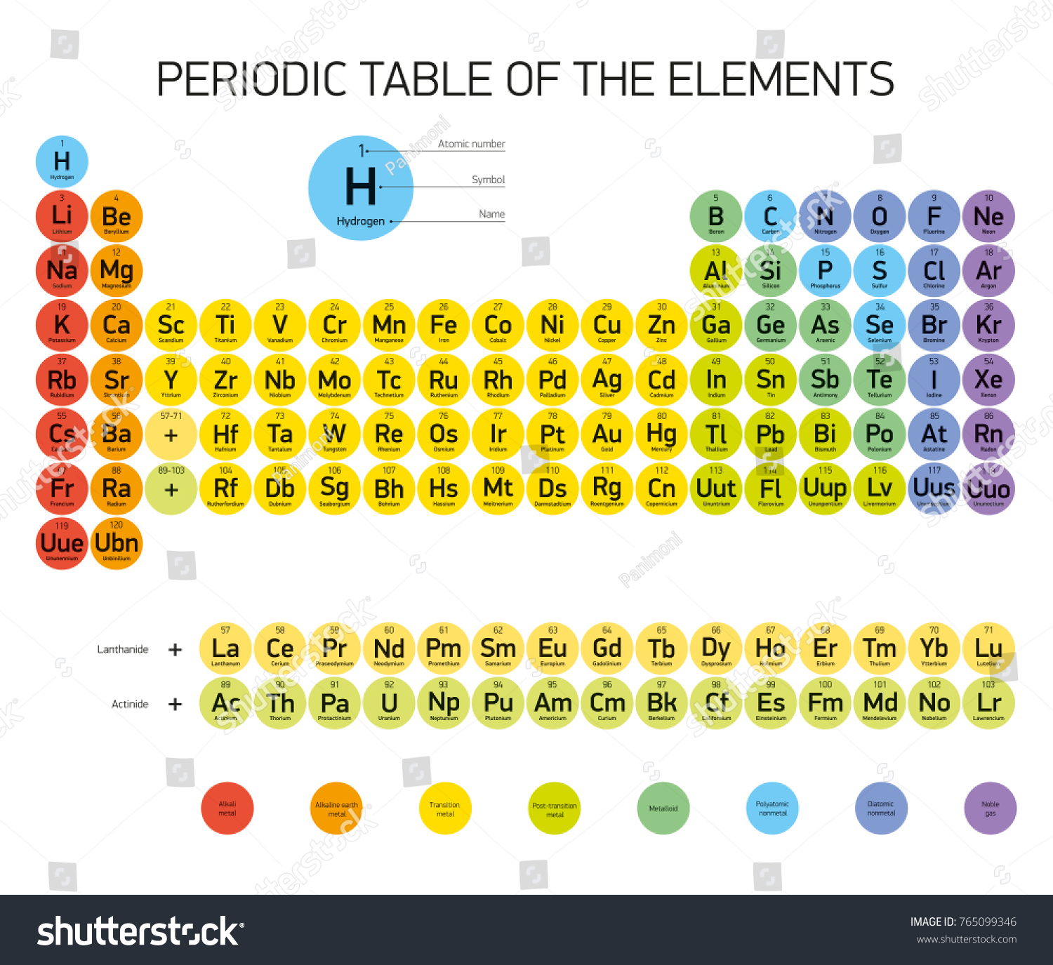 Periodic table elements vector design extended stock vector periodic table of the elements vector design extended version new elements cmyk gamestrikefo Image collections