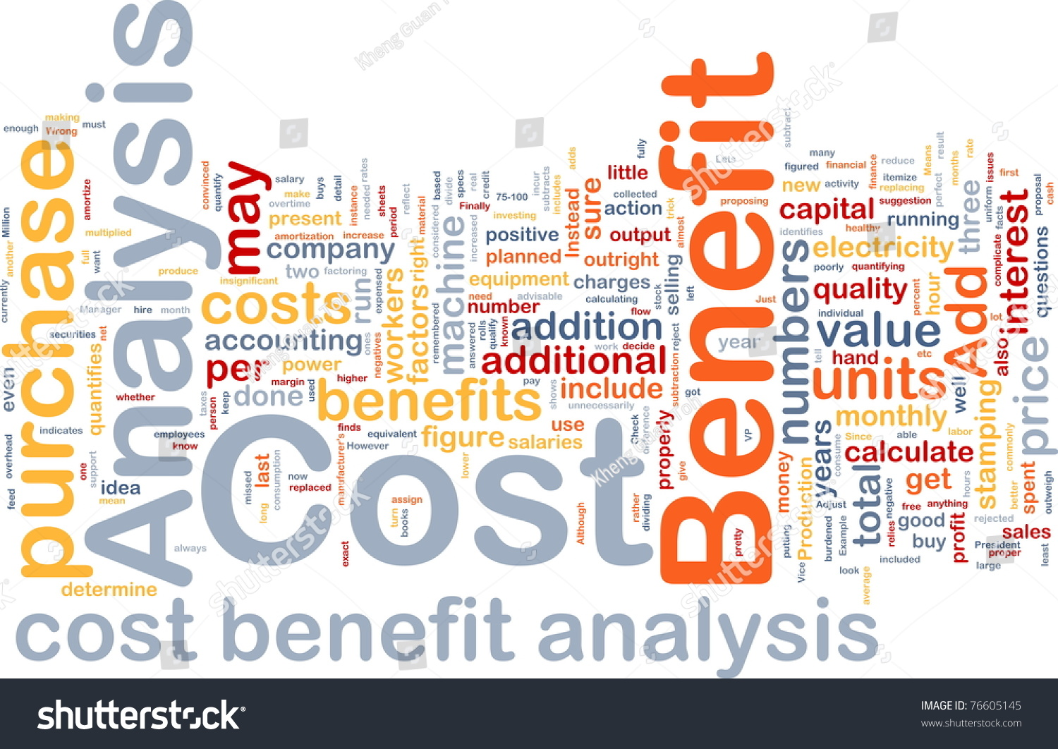 Background Concept Wordcloud Illustration Cost Benefit – Cost Benefit Analysis