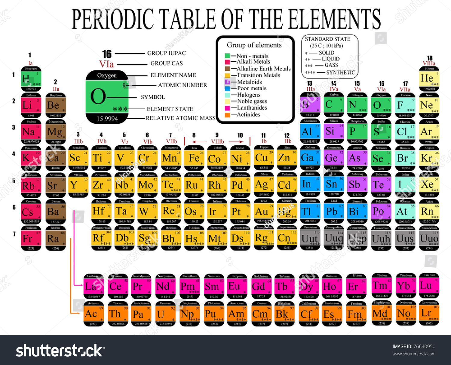 Colorful periodic table chemical elements including stock vector colorful periodic table of the chemical elements including element name atomic number element gamestrikefo Choice Image