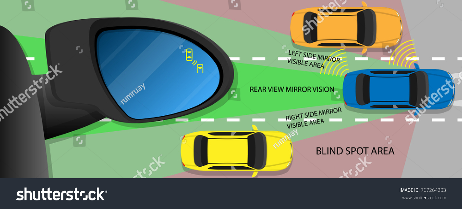 of system a warning view mirror blind blinds stock photo light monitoring side in modern spot vehicle icon